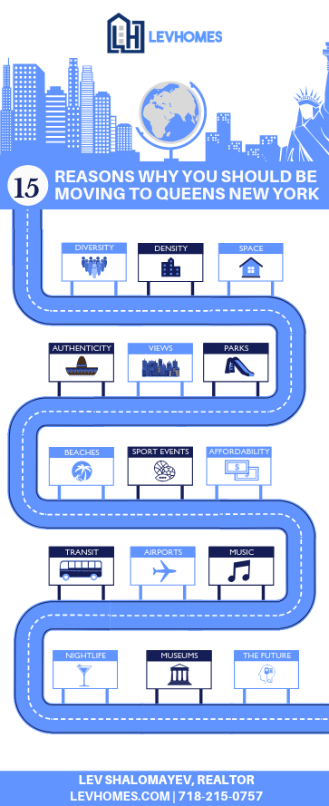 Moving to Queens Infographic